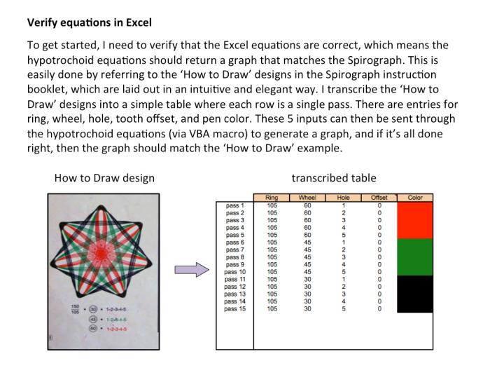 Verify_equations_text.png